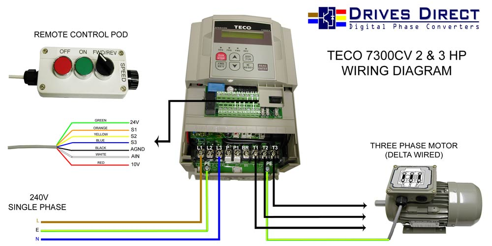 WEB CV 7300 202 203 CONNECTION DIAGRAM WITH START STOP FWD REV + SPEED drives direct digital phase converters downloads 220v 3 phase wiring diagram at fashall.co